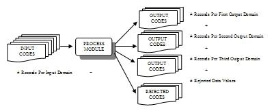 DomainCount