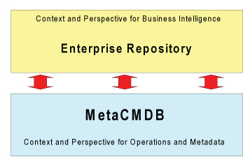 EnterpriseRepository